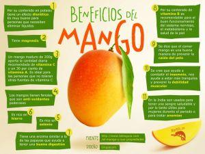 AlimentandoMiBienestar-Mango