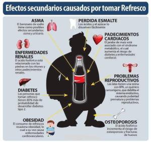 efectos secundarios gaseosas